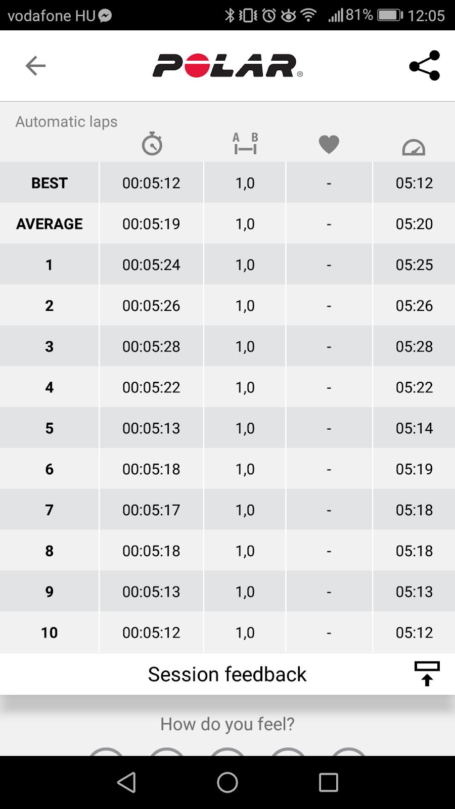 Futás időmérés részeredmények táblázatban